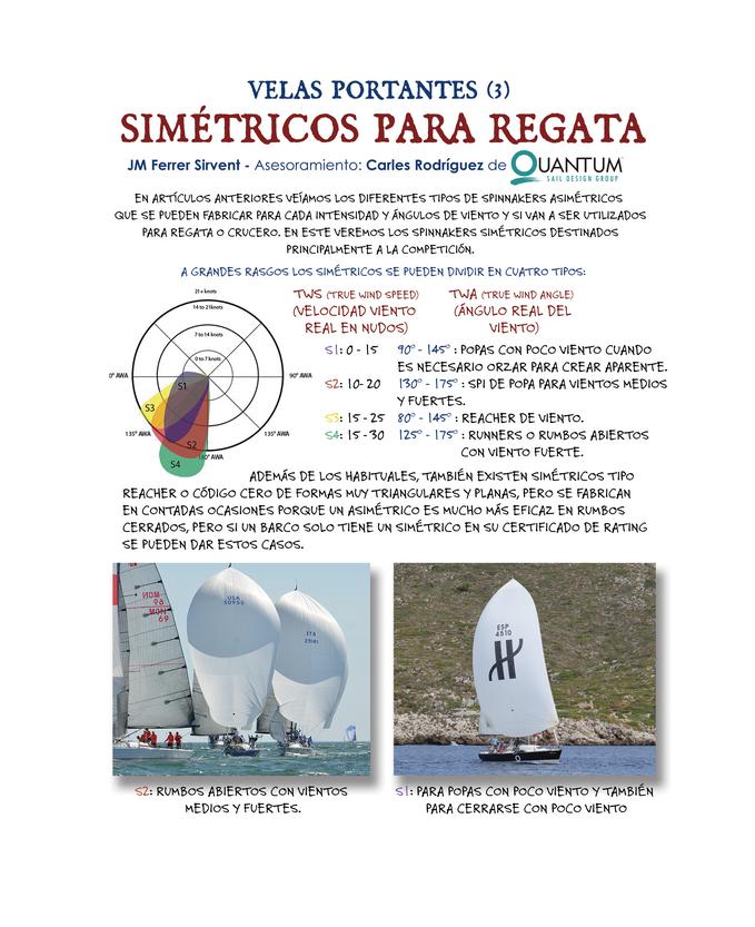 Simétricos para regata