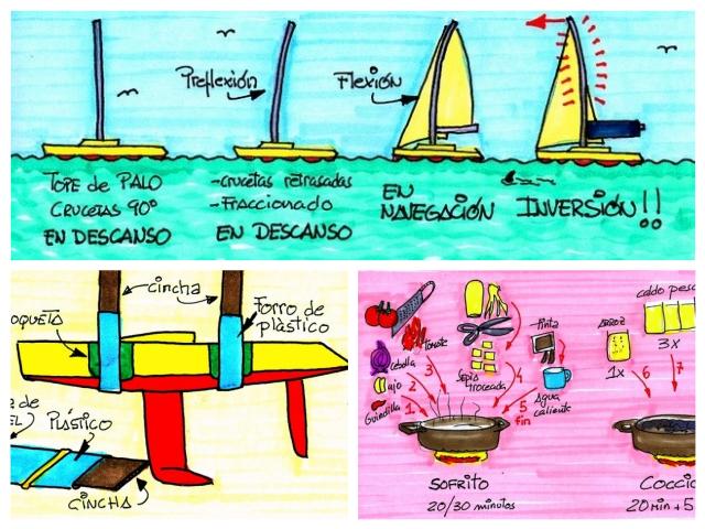 Las chinchas del travelift, preflexión e inversión y arroz negro con sepia