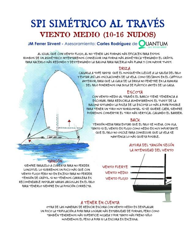 Spi simétrico al través con viento medio ( 10-16 nudos)
