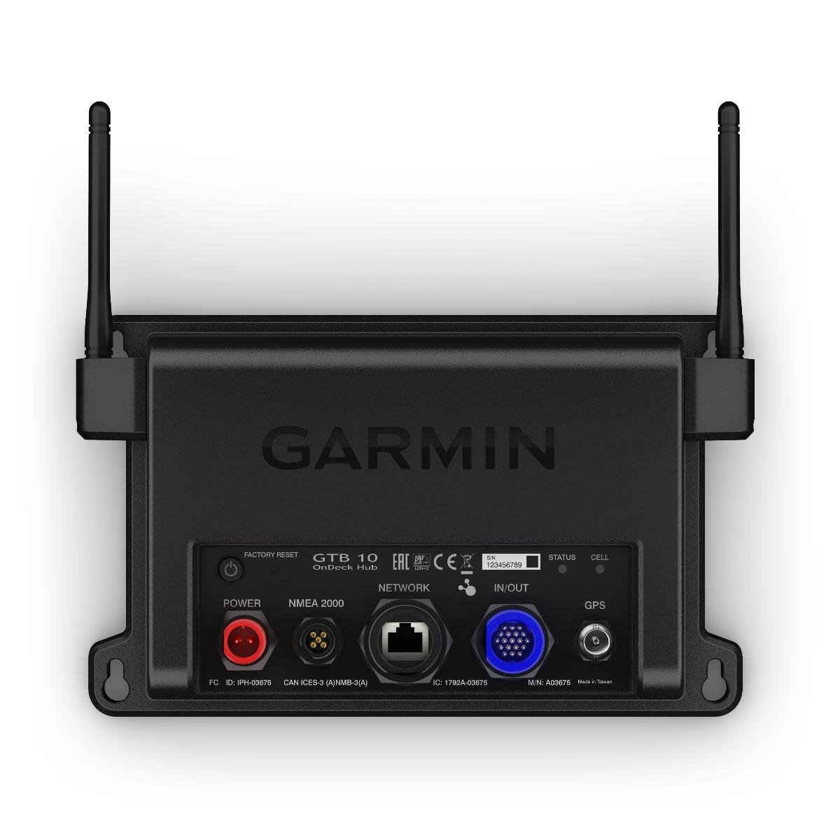 Sistema OnDeck de Garmin