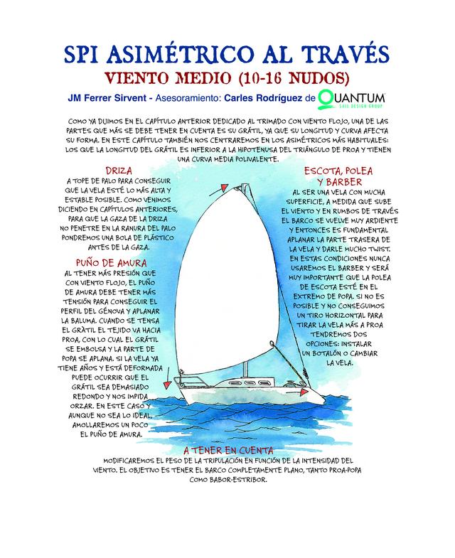 Spi asimétrico al través con viento medio ( 10-16 nudos)