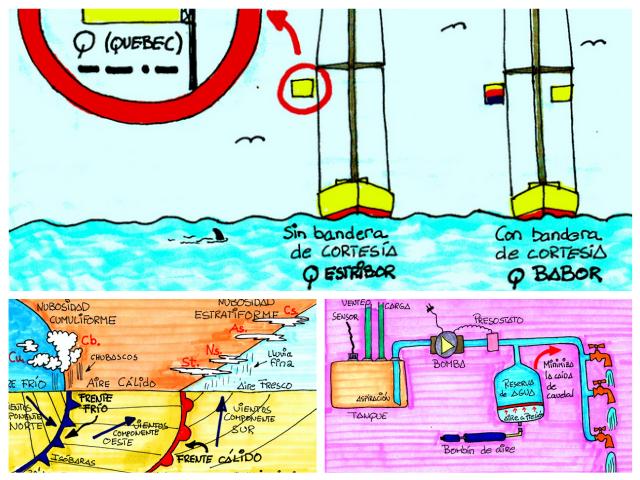 """Meteorología: frente, vasos de expansión y bandera """"Q"""" del C.I.S."""